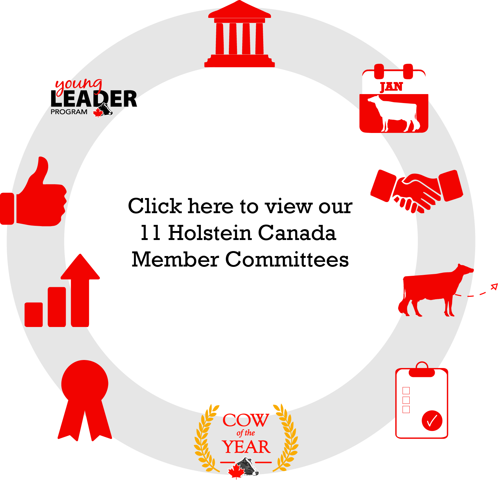 Link to Holstein Committee .PDF